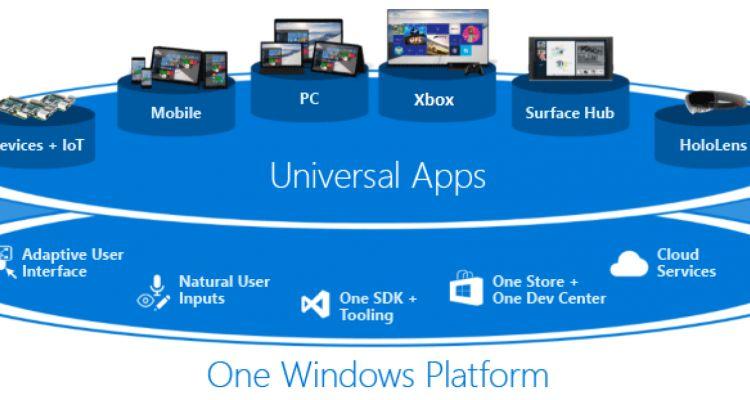 Microsoft tue un peu plus les applications universelles (UWP)