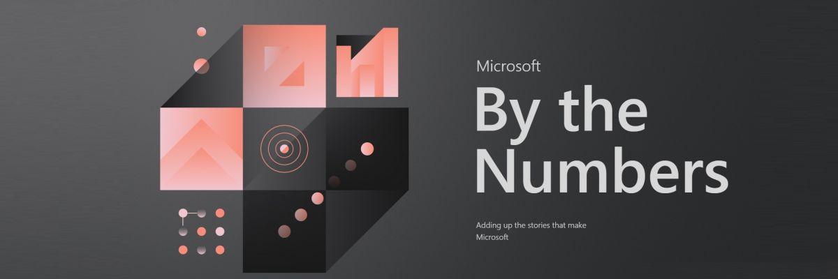 Microsoft by the Numbers revient : plus de 1,5 milliards de PC sous Windows