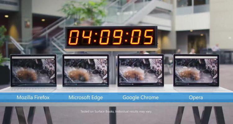 Microsoft Edge : énième comparatif avec machines sous mise à jour anniversaire