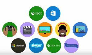 Microsoft lance prochainement son programme de fidélité Microsoft Rewards