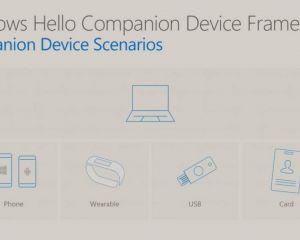 Windows Hello étendra son utilisation aux systèmes concurrents
