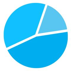 AdDuplex octobre : 46,7% des terminaux sous Windows Phone 8.1