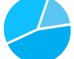 AdDuplex octobre : 46,7% des terminaux sous Windows Phone 8.1