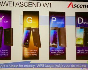 Fuite des gammes de modèles de Windows Phone d'Huawei