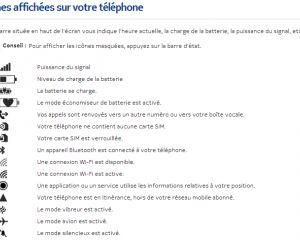La liste des icônes affichés dans le haut de votre Windows Phone 8