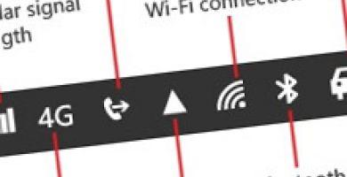 [Tuto] Comprendre l'iconographie de son Windows Phone