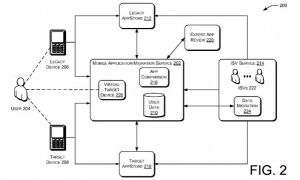 Un brevet pour migrer des applications Android/iOS sur Windows Phone