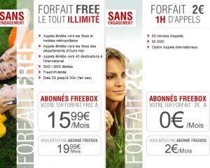 Toutes les informations sur les forfaits Free Mobile