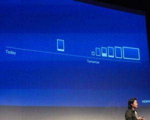 De nouveaux appareils sous Windows 8 et Windows Phone 8 ? (rumeur)
