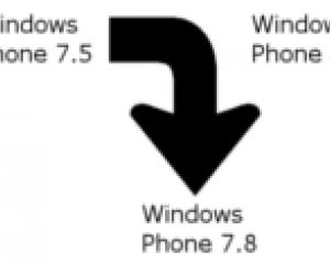 Les Windows Phone actuels seront mis à jour vers Windows Phone 7.8 !