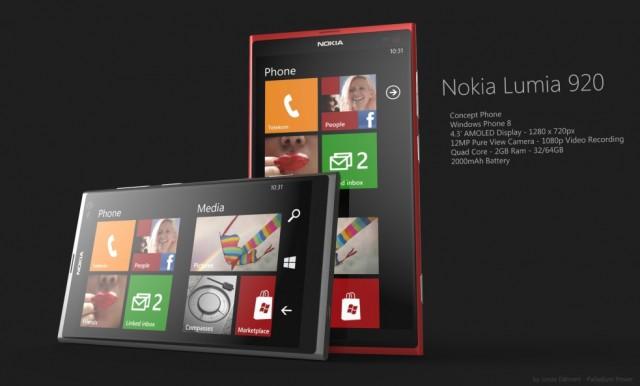 Concept Nokia Lumia 920