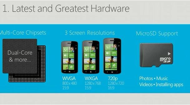 hardware windows phone 8