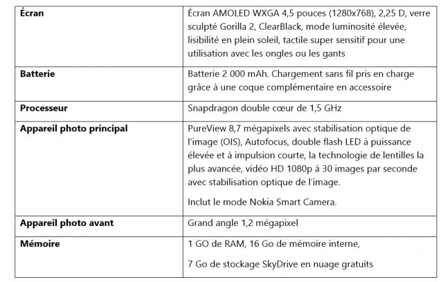lumia-925-specs