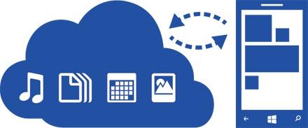 basics-concept-cloud