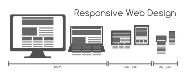 Responsive-Web-Design-for-Desktop-Notebook-Tablet-and-Mobile-Phone