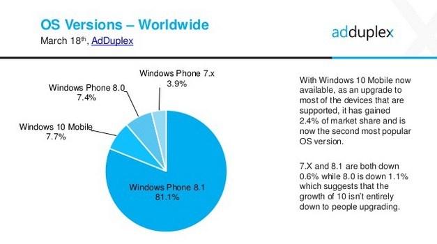 windows-phone-OS