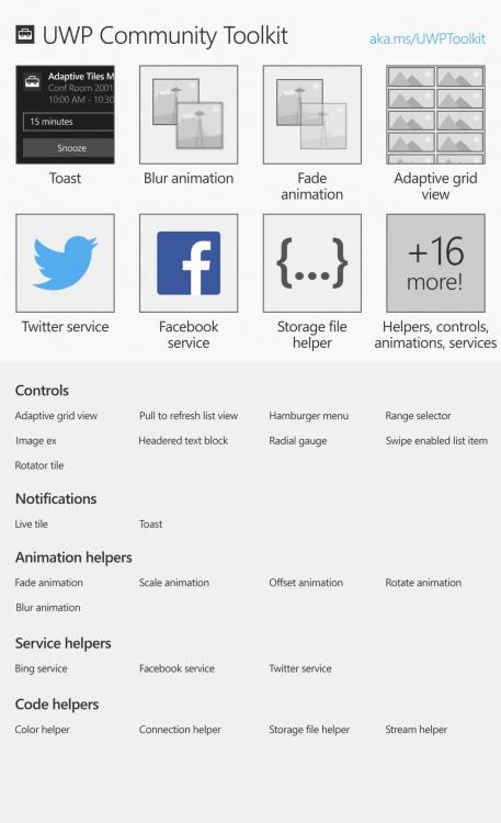 uwp-community-toolkit