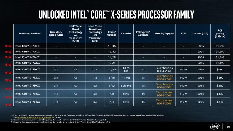 1496136814-intel-core-i9-sheet-01
