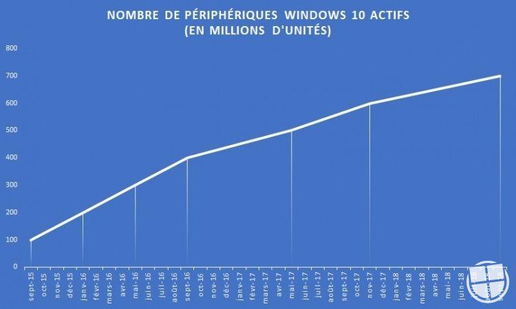 windows-10-stats-sgaclw