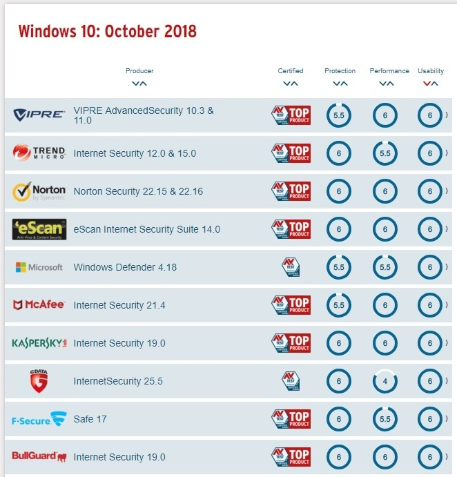 windows-defender-2018