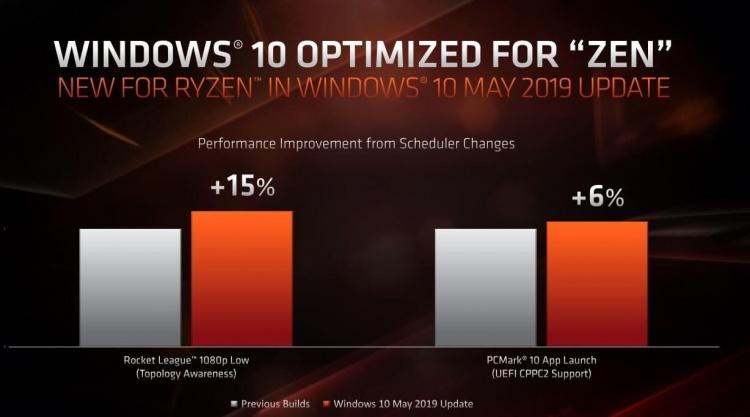 Windows-10-and-AMD