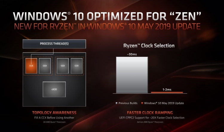 Windows-10-and-Ryzen
