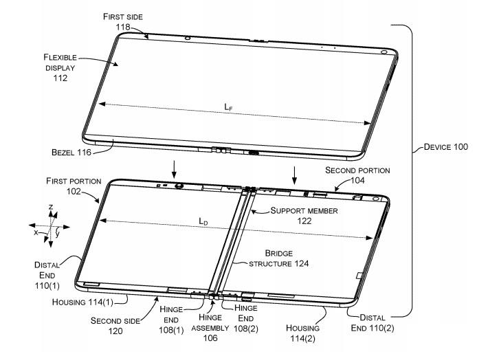 brevet-surface
