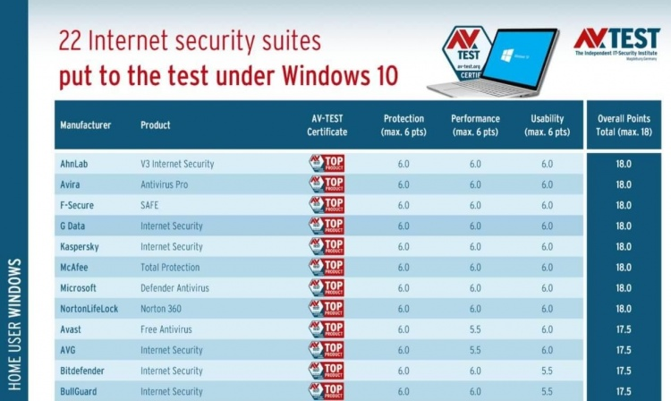 antivirus-windows-10