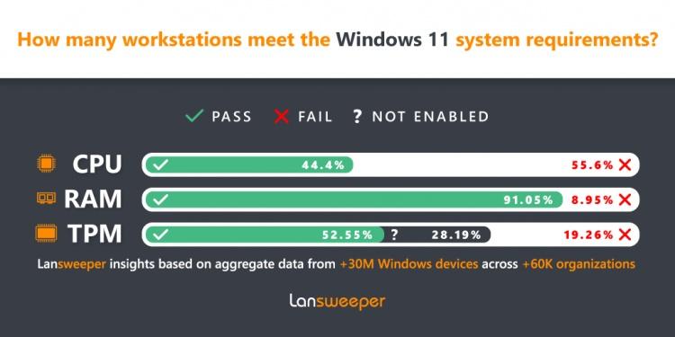 Windows-11-infographic-bp-image